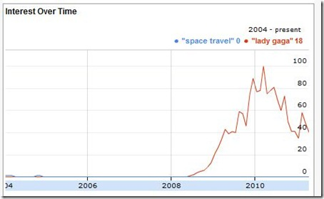 lady-gaga-space-travel