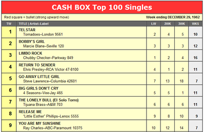 cashbox-chart
