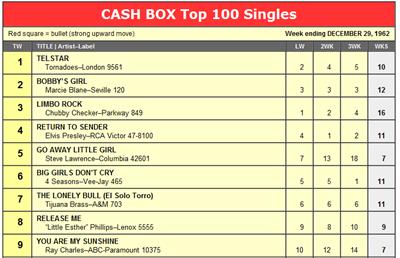 cashbox-chart