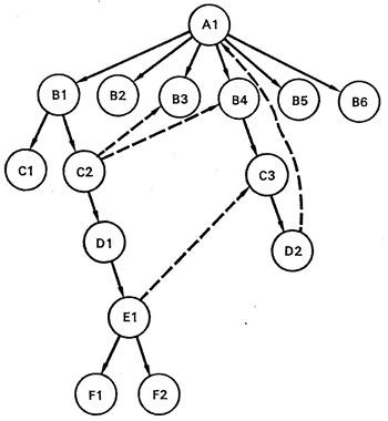 idea-tree