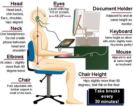 office-ergonomics-by-physiotherapists